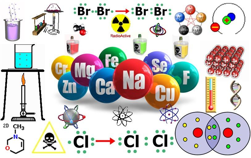 Resultado de imagen de fisica y quimica